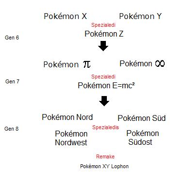 Pokémon-Fanart: Badum tss...