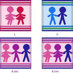 Pokémon-Pixelart: LGB