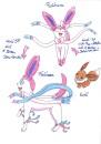 Evoli-Evolutionen-Feelinexa