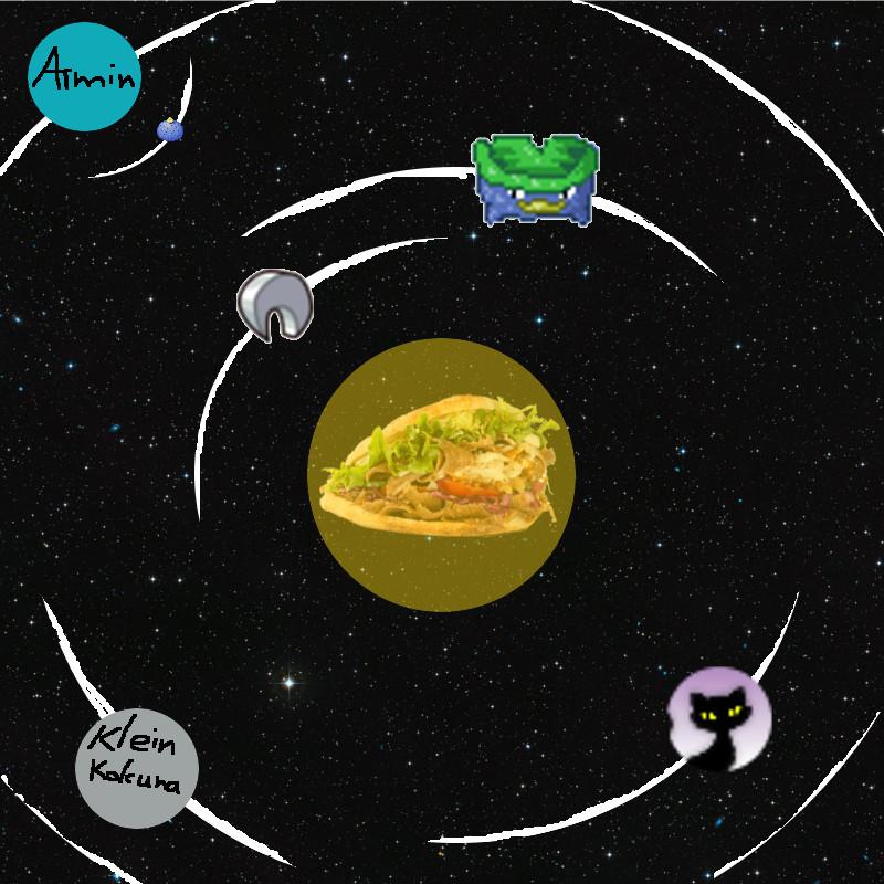 Pokémon-Zeichnung: PF-Sonnensystem starring Döner