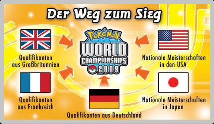 Roadmap zum Pokémon Videospiel-Weltmeisterschaft