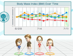 Wii Fit Lounge