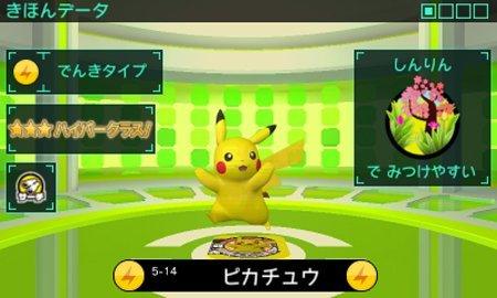Pikachu bei der Tretta Analyse